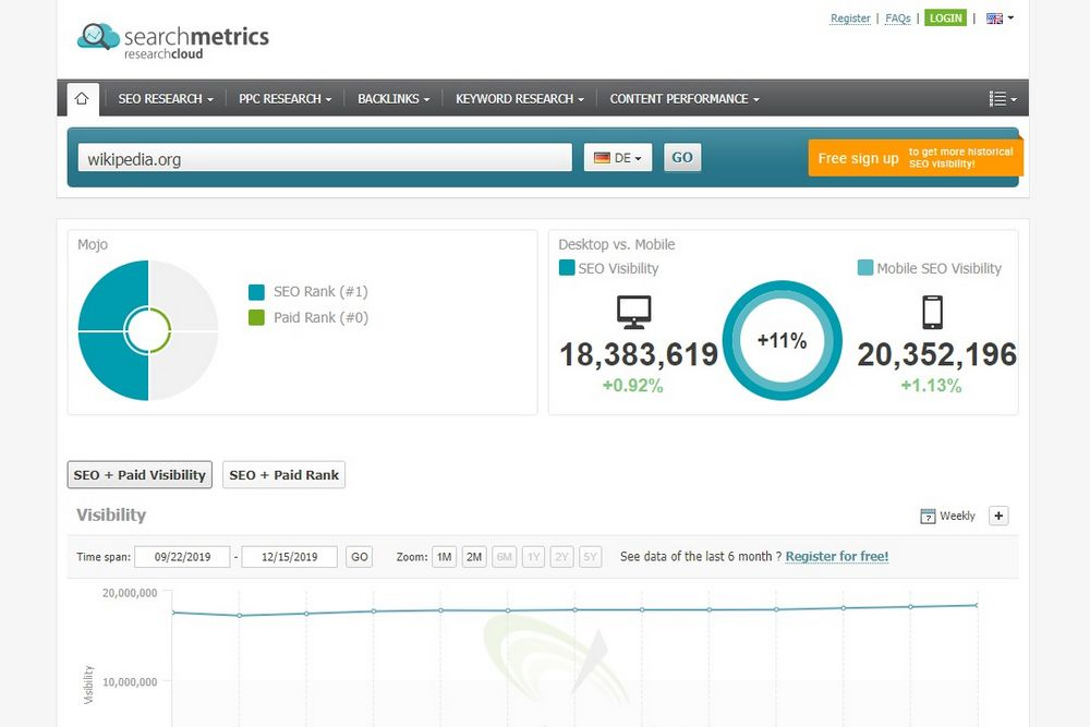 Searchmetrics Suite Testversion Screenshot