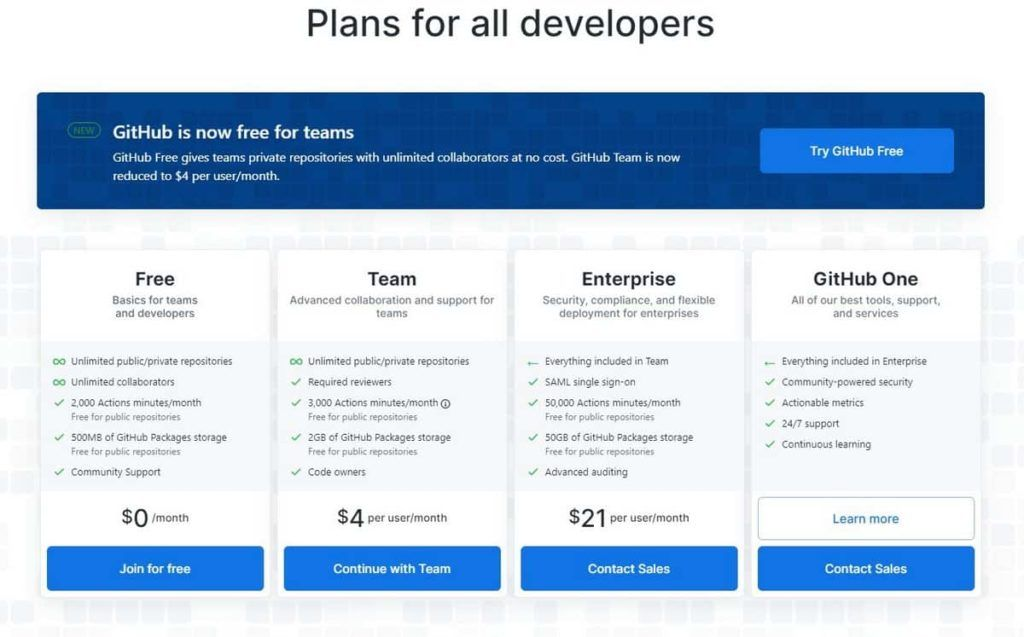 GitHub Actions Pricing